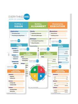 Dion Leadership-Everything-DiSC-Work-of-Leaders-Wall-Posters.jpg